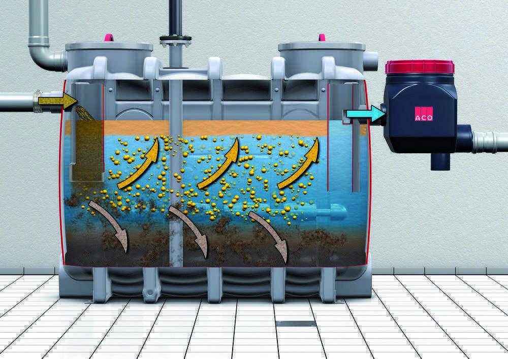 Сепаратор жира ГС 1-4